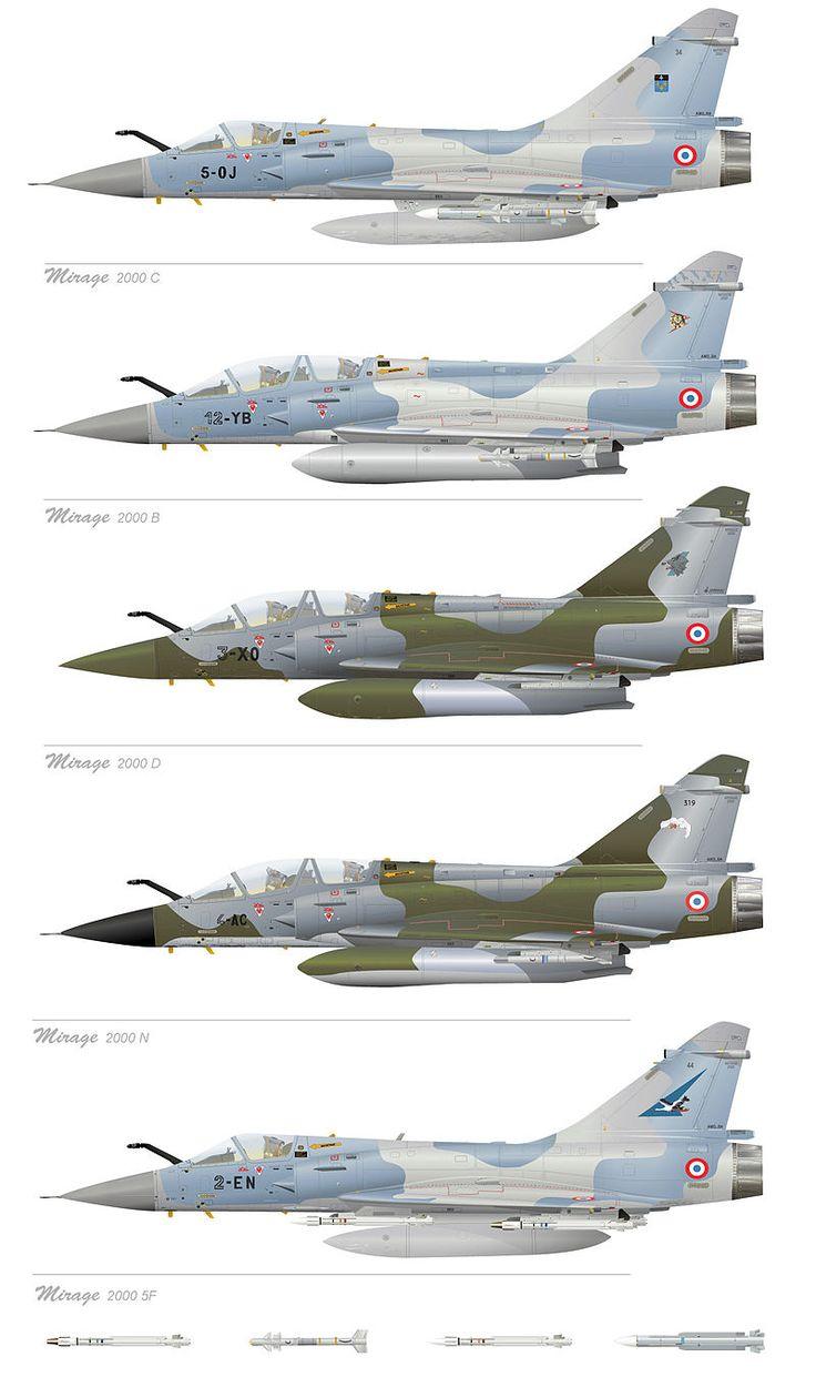 Famille-mirage - Dassault Mirage 2000 — Wikipédia