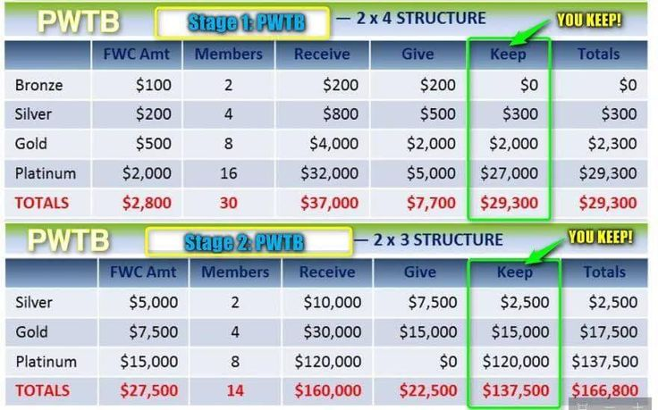 *****FREE ROTATOR FOR MY TEAM!!!*****  What if you earn 6 figures income in a month from NOW?  Would you Join Now for FREE and secure your spot? You pay on April 8th, $100.  You will see your potential earning growing daily in back office... http://freerotator.com/ro/?r=5&u=helina84