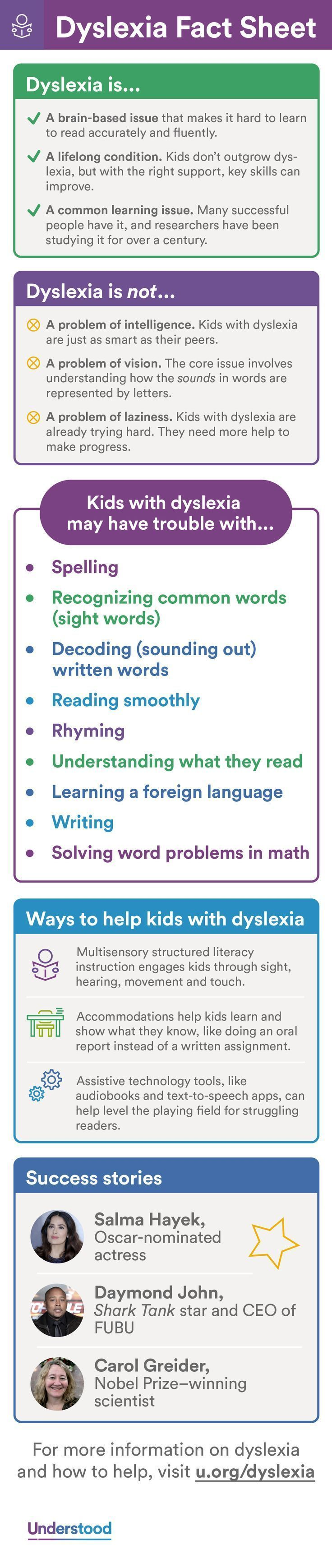 I went to Cassie at North Carolina Dyslexia Solutions the summer of 2017  for my 8 year old son who was failing at reading and in most subjects, ...