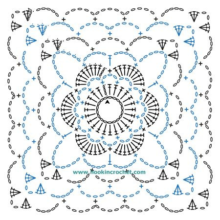 Square motif design crochet chart pattern created using the square motif design crochet chart pattern created using the hookincrochet crochet symbols font software crochet square pinterest crochet symbols ccuart Image collections