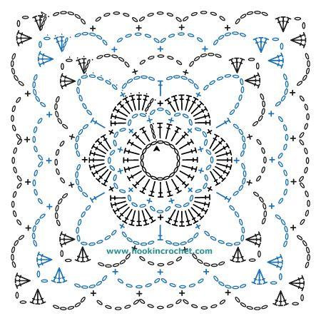 Square motif design crochet chart pattern created using the square motif design crochet chart pattern created using the hookincrochet crochet symbols font software crochet square pinterest crochet symbols ccuart Choice Image