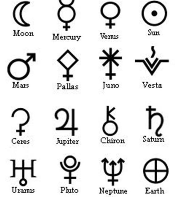 81 Best About Astrology Images On Pinterest Astrology Zodiac And
