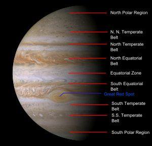 Atmosphere of Jupiter - Wikipedia, the free encyclopedia