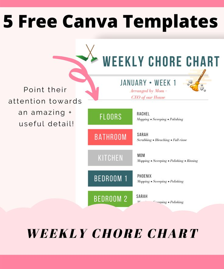 How to sell printables with 5 free canva templates lean