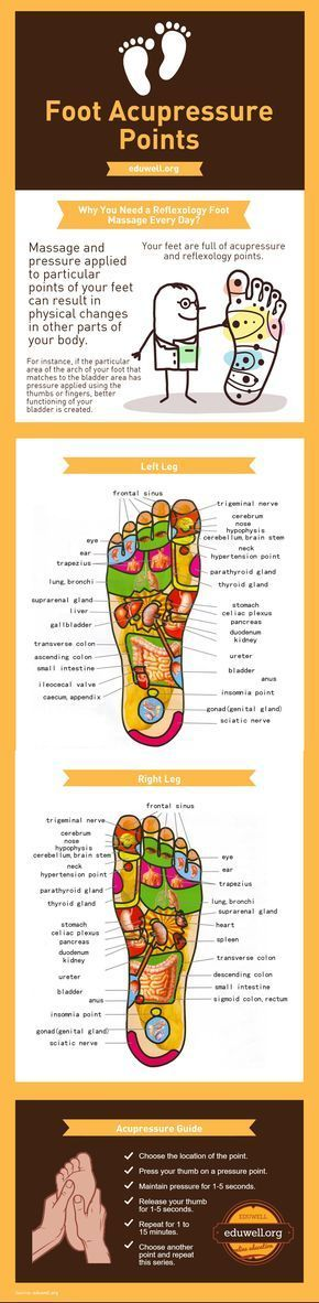Reflexology foot chart. Acupressure points. Why You Need a Reflexology Foot Massage Every Day. What is Foot Reflexology & What is it Good For? Reasons To Give Yourself A Foot Massage & How to Do It... - https://eduwell.org/reflexology-foot-massage Massage Acupressure, Reflexology