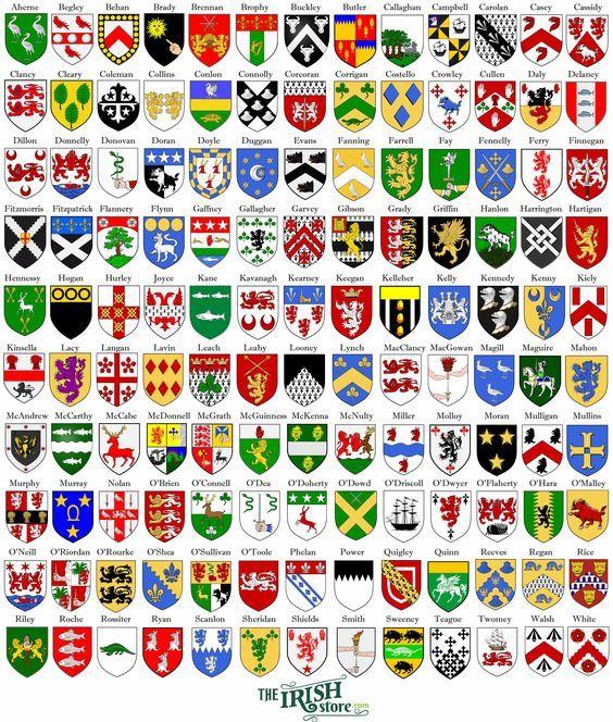 Symbols for: Kingdom (Family Crest Symbols)