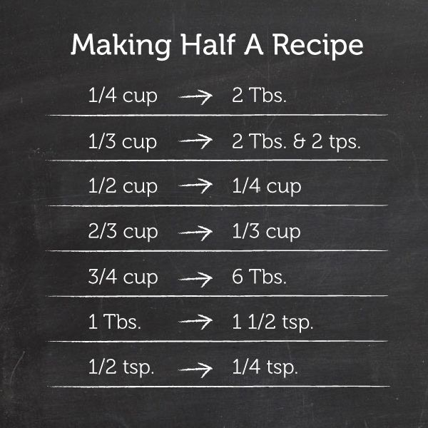 Want to bake for just you and your hubby? Halve your ingredients using this handy chart.