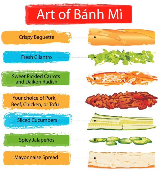 Ingredients in a banh mi @ nammi food truck - mobile deliciousness.