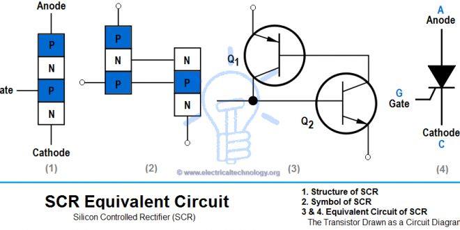 thyristor control reactors nonlinear and linear Due to continuous use of the non-linear loads  thyristor switched reactors were  such as a diode or a thyristor rectifier these control methods implements.
