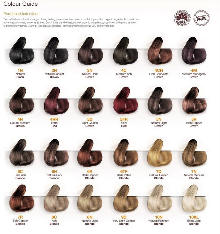 25+ beautiful Wella color charm chart ideas on Pinterest Wella - sample hair color chart