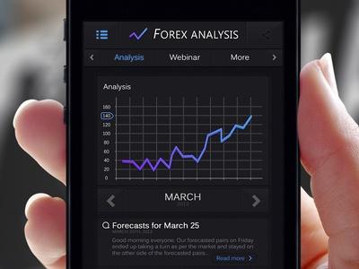 Forex Analysis App