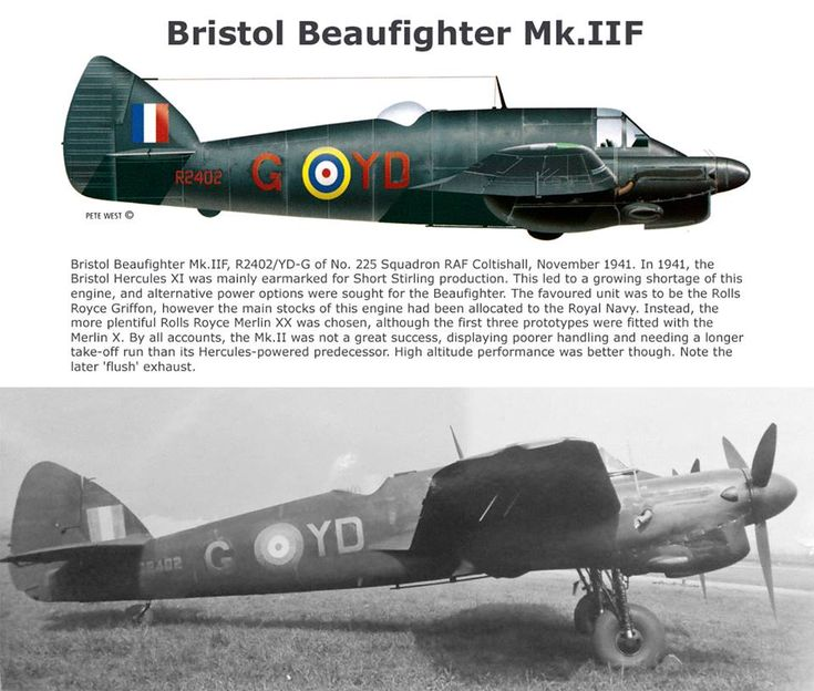 Bristol Beaufighter Mk.IIF