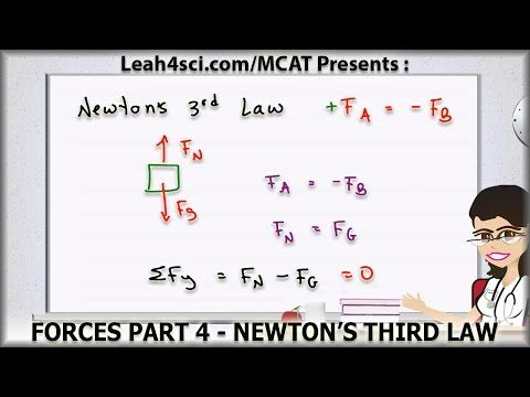 Newtons Third Law of Motion in #MCAT Forces. #Physics