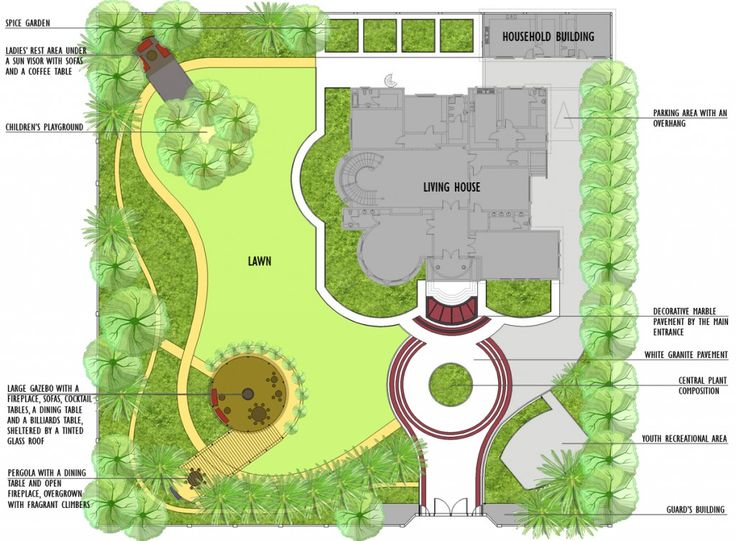 17 best images about landscape garden plans