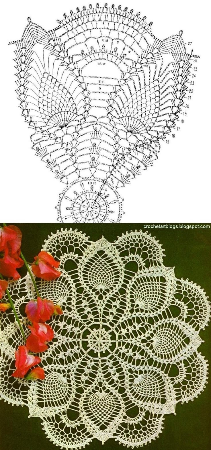 FREE DIAGRAMS ~ Lots of free crochet doily patterns here.