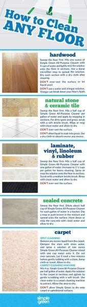 Beautiful Linoleum Floor Cleaner Check more at http://veteraliablog.com/9805/beautiful-linoleum-floor-cleaner/