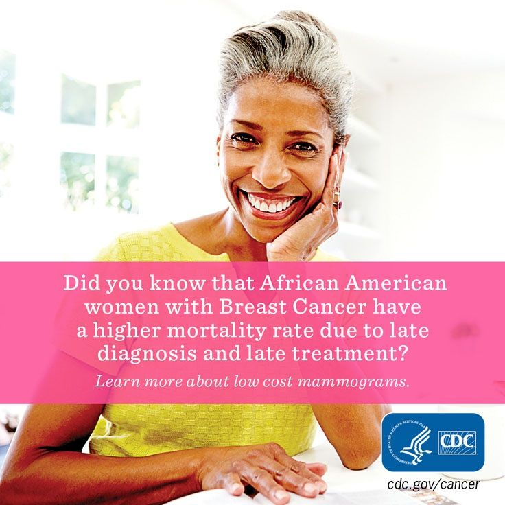 breast cancer in african american women New cases breast cancer is the most commonly diagnosed cancer among black women, and an estimated 30,700 new cases are expected to be diagnosed in 2016 similar to the pattern among white women, breast cancer incidence rates among black women increased rapidly during much of the 1980s (figure 6a, page.