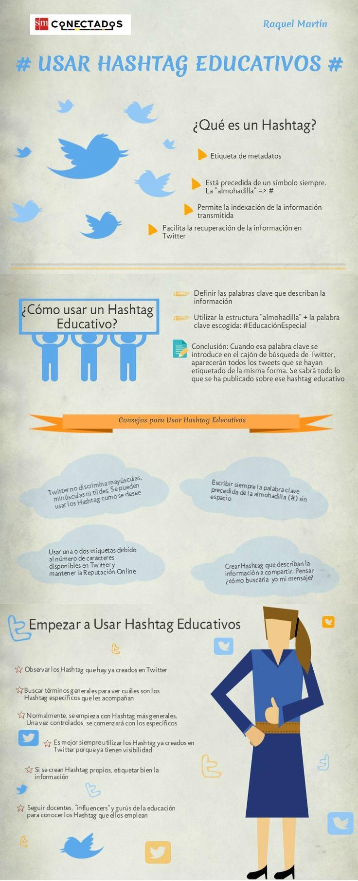 Cómo usar los hashtags educativos. #educación #infografía