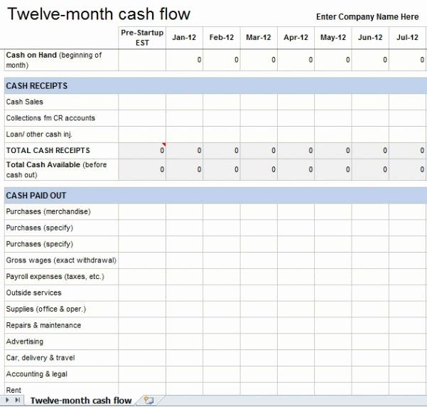 Biweekly Budget Budget Spreadsheet Template Excel Budget
