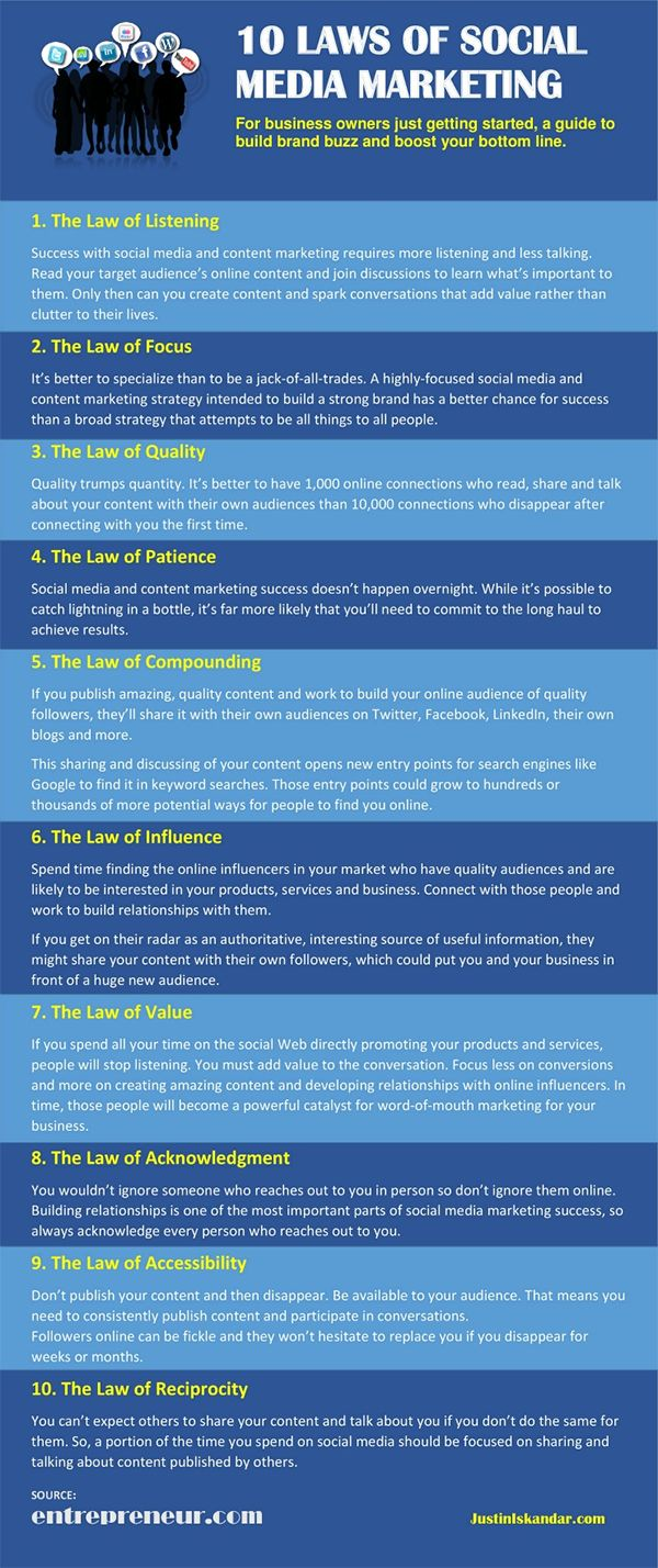 The 10 Laws of Social Media Marketing You Must Follow - Infographic