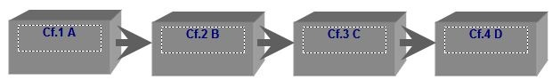 Figura 1. Esquema de un sistema en serie [1]