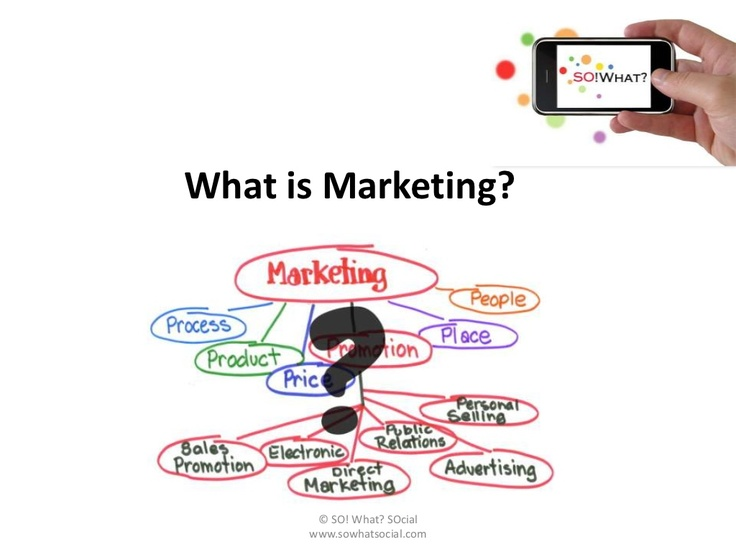 What is Marketing? by SO! What? SOcial. via Slideshare