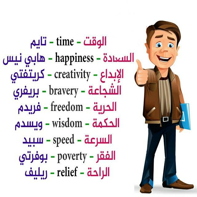 600 ﻛﻠﻤﺔ ﻫﺎﻣﺔ ﻓﻲ ﺍﺗﻘﺎﻥ ﺍﻻﻧﺠﻠﻴﺰﻳﺔ English Language Learning Grammar English Language Learning Teaching English Grammar