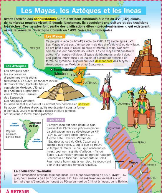 Fiche exposés : Les Mayas, les Aztèques et les Incas