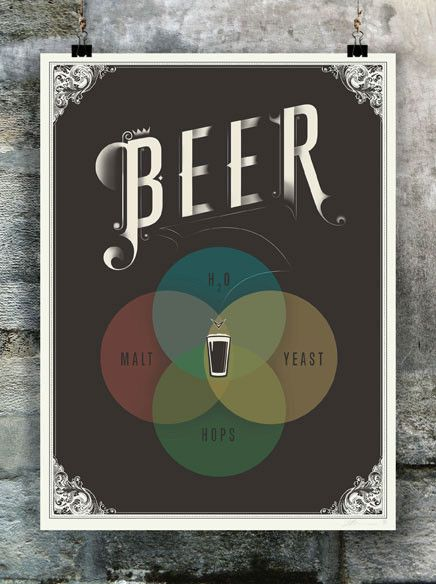 Pop Chart Lab — The Venn of Beer: This is going to look fab in my living room.