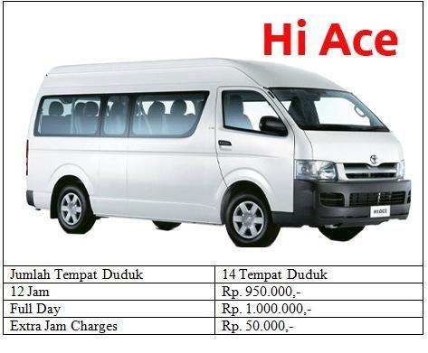 Rental Mobil Toyota Hi Ace di Malang