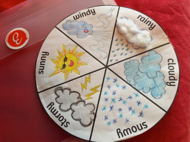 The Weather Pie by Carlotta http://www.enclavia.com/ (pinned by Super Simple Songs) #educational #resources for #children