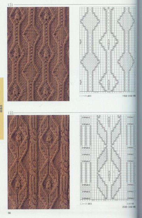 beautiful patterns knitting ... make handmade