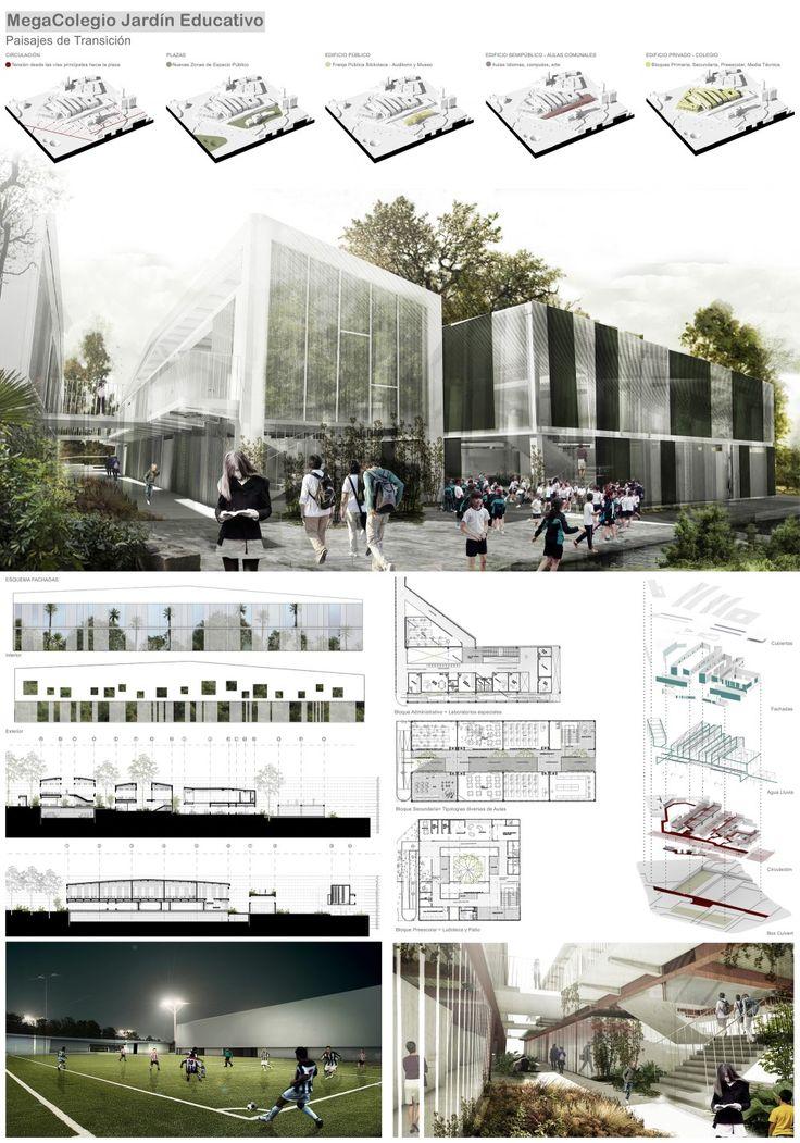Galería de MegaColegio Jardín Educativo Ana Díaz, equipamiento educacional a…