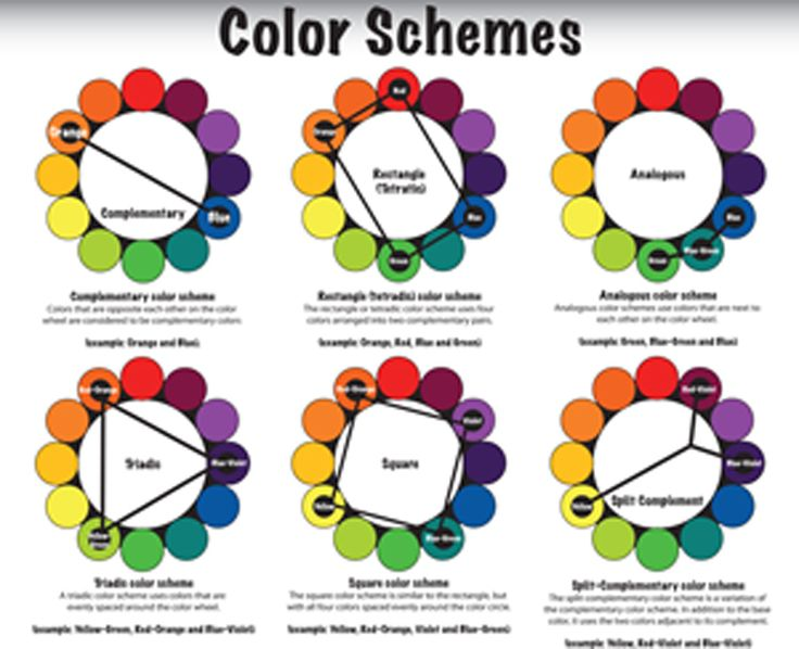 Mixing Colors Activities Lesson 3 Color Schemes Elements Of Art Pinterest And