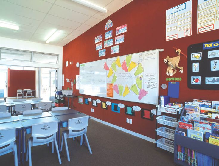 Image result for coloured cork board for classrooms
