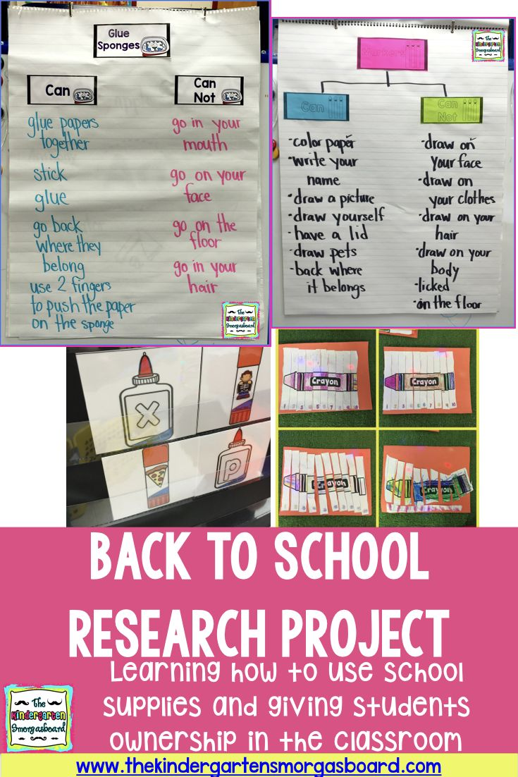 Classroom Decor Research : Best a smorgasboard of beginning the year ideas