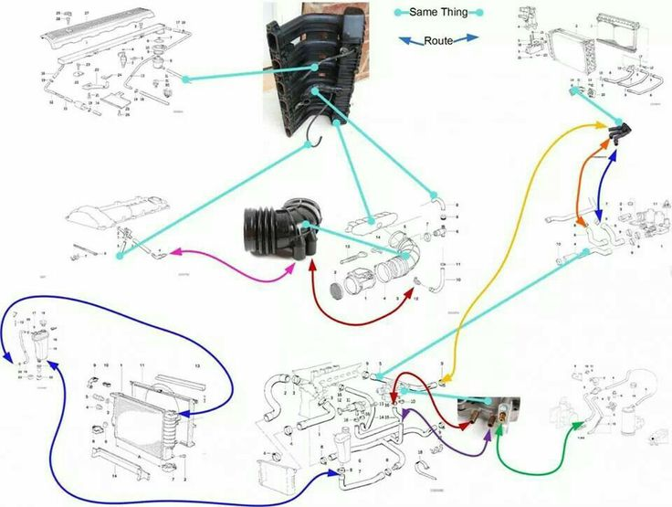 Bmw E39 Engine Diagram - All Diagram Schematics
