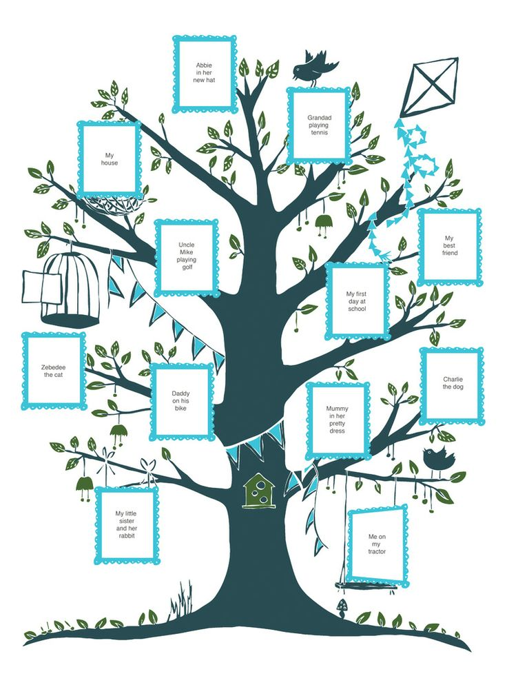 pictures of family trees | Home Prints Family Tree Family Tree (Pink)
