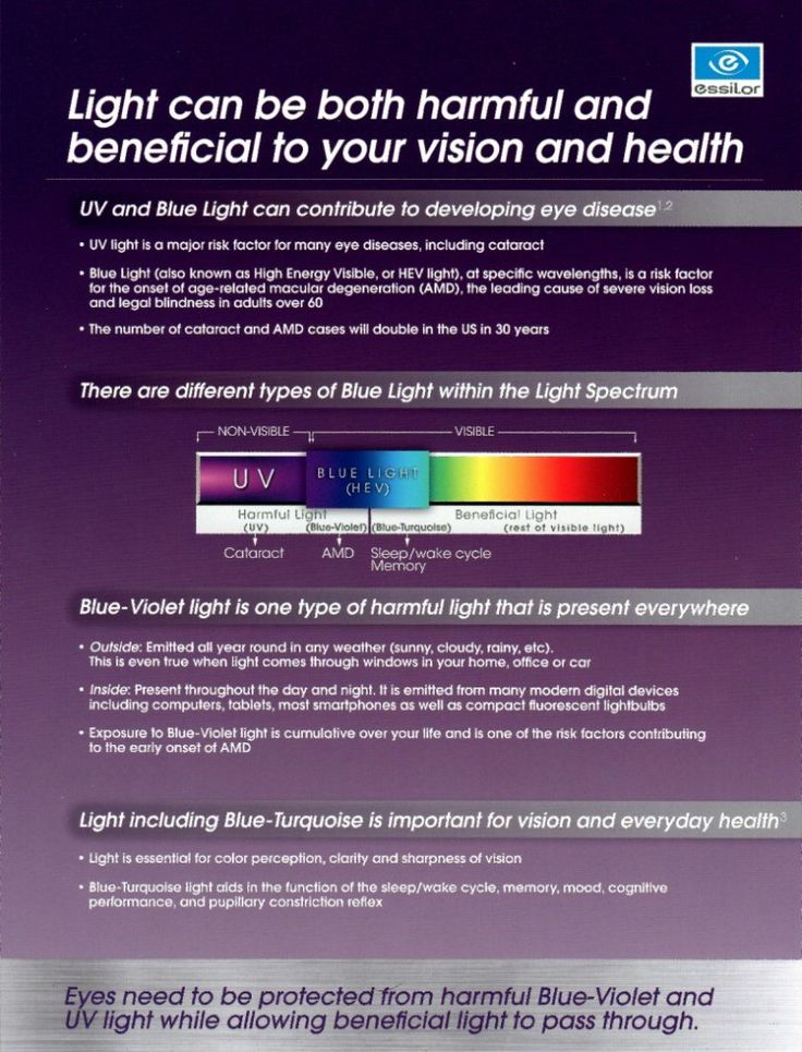 UV and blue light can contribute to developing eye disease, this can be both harmful and beneficial to your vision and health. Here we share some points regarding light effects through an Image.