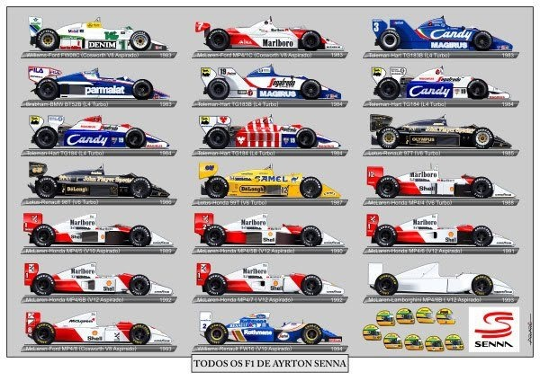 All F1 Cars of Ayrton Senna