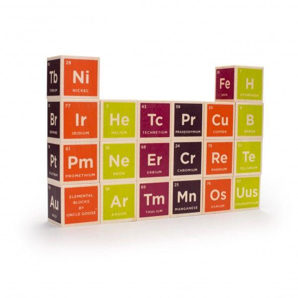 Best 25 periodic table blocks ideas on pinterest periodic table classic blocks periodic table urtaz Images