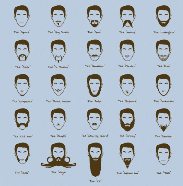 Facial Hair Styles Pictures: Beer, Coffee And Shaving
