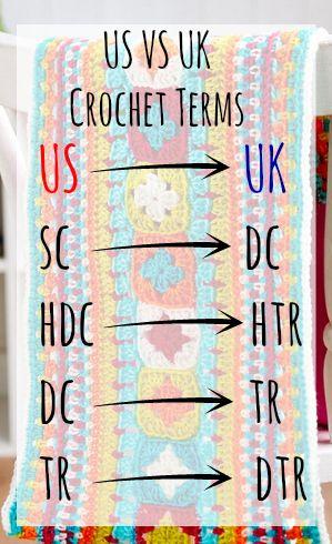US to UK crochet abbreviations
