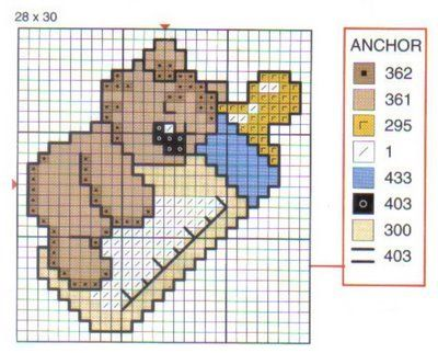 """Arquivo de Artesanato: Gráfico ponto cruz """"Ursinhos"""""""