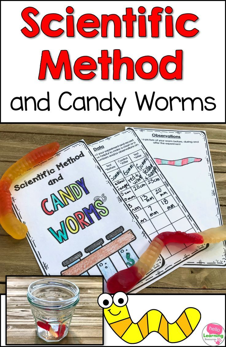 Kids Will Be Excited To Perform This Experiment That Follows The Steps Scientific Method Activities Scientific Method Experiments Scientific Method Elementary [ 1129 x 736 Pixel ]