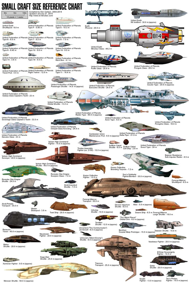 Les 25 meilleures id es de la cat gorie vaisseau star trek for Idee entreprise americaine