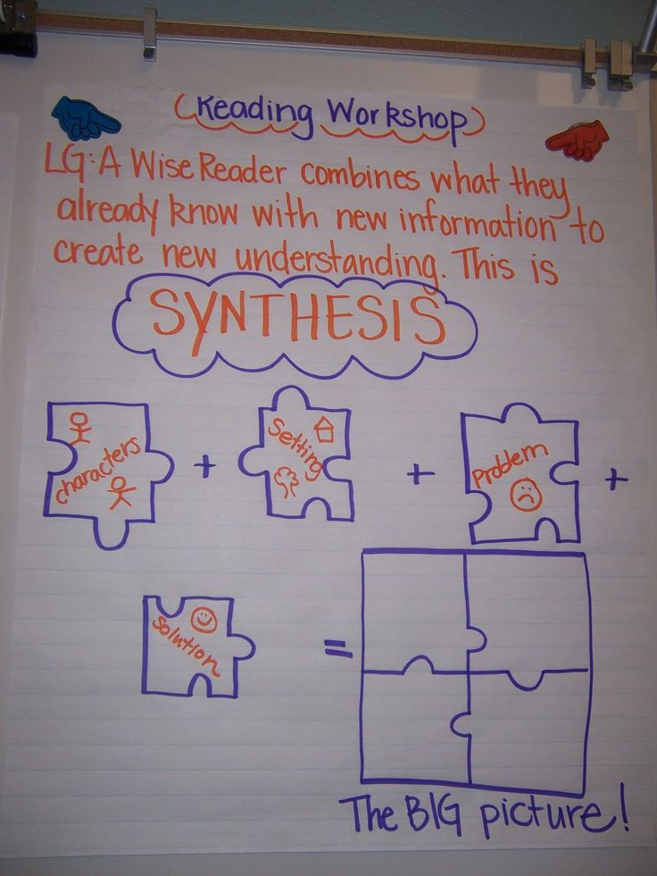 teaching synthesising reading strategy Questioning is a strategy that readers use to engage with the text  teachers  who model how to ask questions while reading help children to  connecting  visualizing questioning inferring determining importance in text synthesizing .
