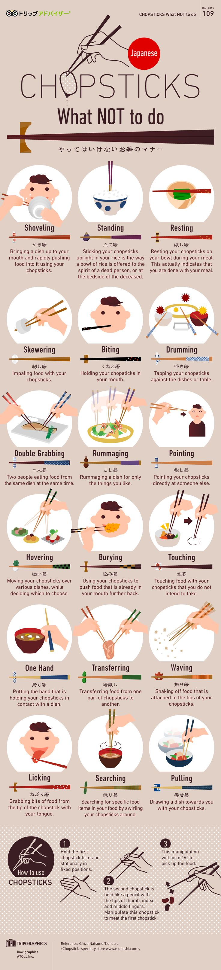 "Chopsticks what NOT todo. But we sometime do... especially ""Shoveling with tamago gohan"", ""Resting"", ""skewering"" ect. But definitely don't do ""Standing"" and ""Transferring"". That is what only we do on funeral. やってはいけないお箸のマナー"