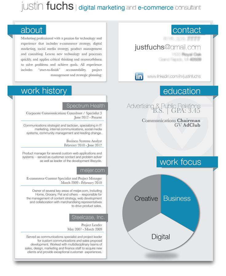 20 best images about cv resume on pinterest digital marketing - Digital Resume Example