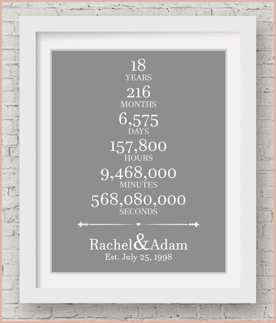 11 Attractive 18 Year Wedding Anniversary Gift 18th Wedding Anniversary Wedding Anniversary Gifts Wedding Anniversary